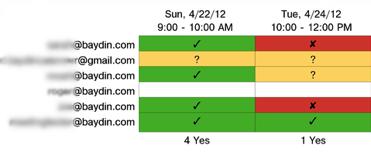 availability grid